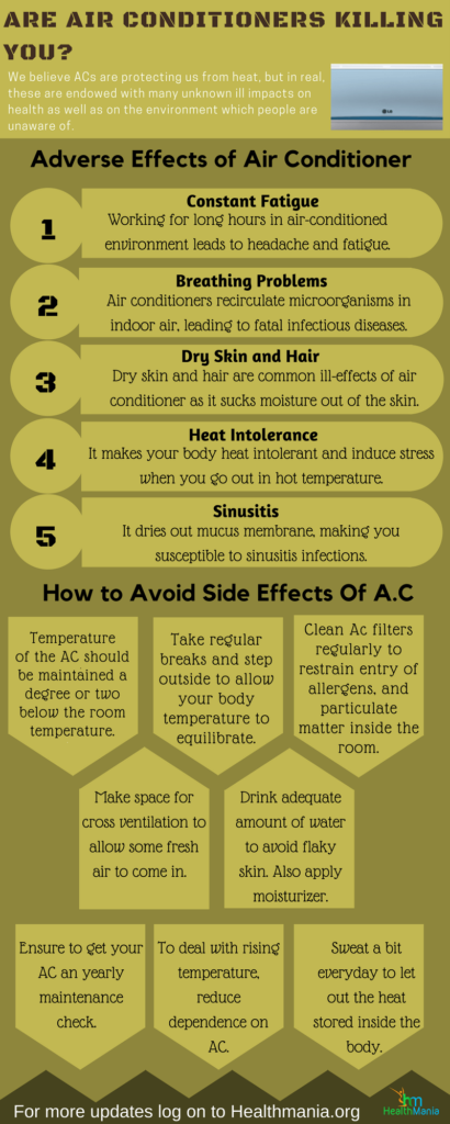 side effects of air conditioners
