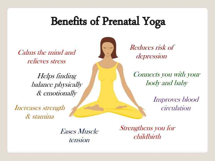 Yoga Poses During Pregnancy Yes Or No Healthmania